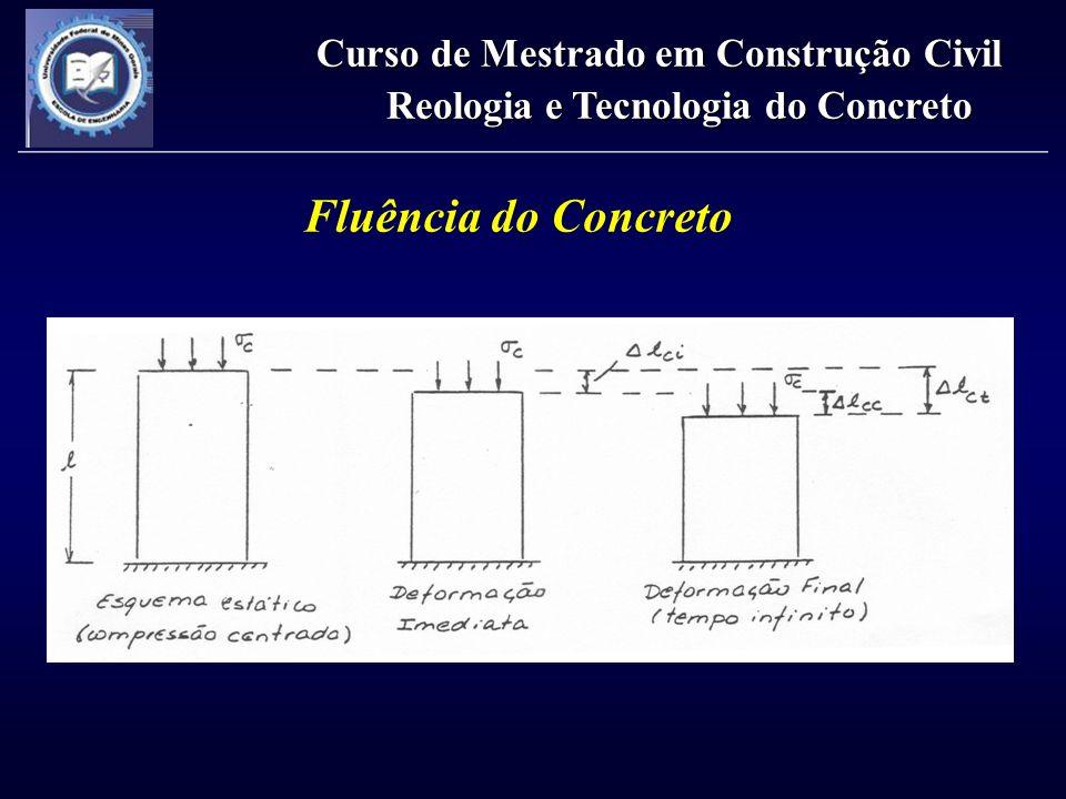 Fluência do Concreto Definição: A fluência é o aumento de uma deformação com o tempo sob a ação de cargas ou tensões permanentes.