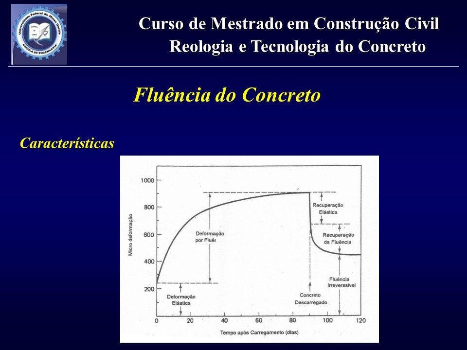Fluência do Concreto Curso de Mestrado em Construção Civil Reologia e Tecnologia do Concreto Características