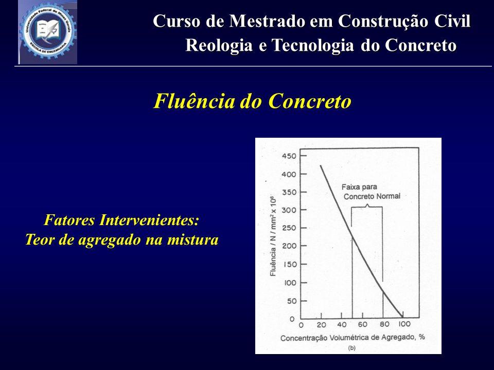 Fluência do Concreto Fatores Intervenientes: Teor de agregado na mistura Curso de Mestrado em Construção Civil Reologia e Tecnologia do Concreto