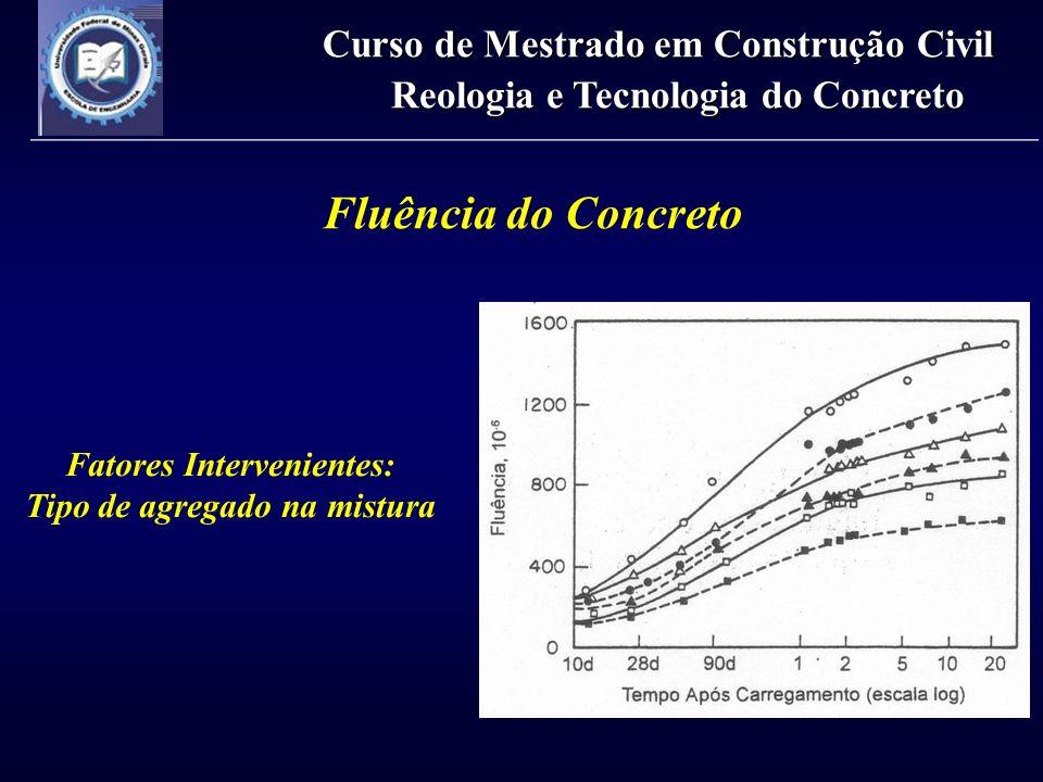 Fluência do Concreto Fatores Intervenientes: Tipo de agregado na mistura Curso de Mestrado em Construção Civil Reologia e Tecnologia do Concreto