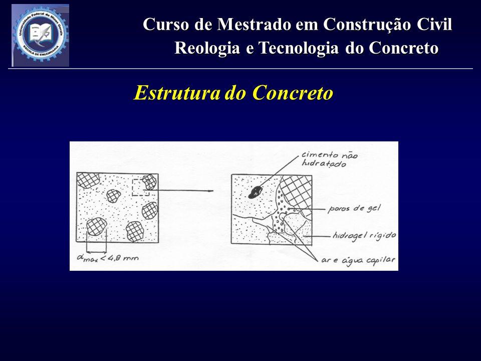 Estrutura do Concreto Curso de Mestrado em Construção Civil Reologia e Tecnologia do Concreto
