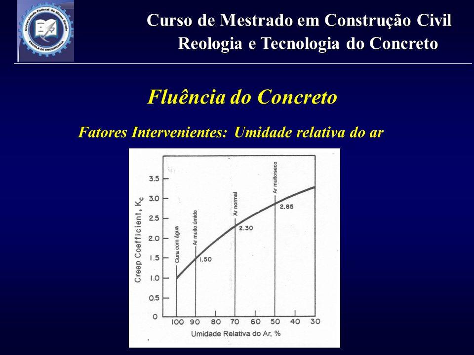 Fluência do Concreto Fatores Intervenientes: Geometria da peça Curso de Mestrado em Construção Civil Reologia e Tecnologia do Concreto Espessura fictícia h 0 = 2 x Área Perímetro