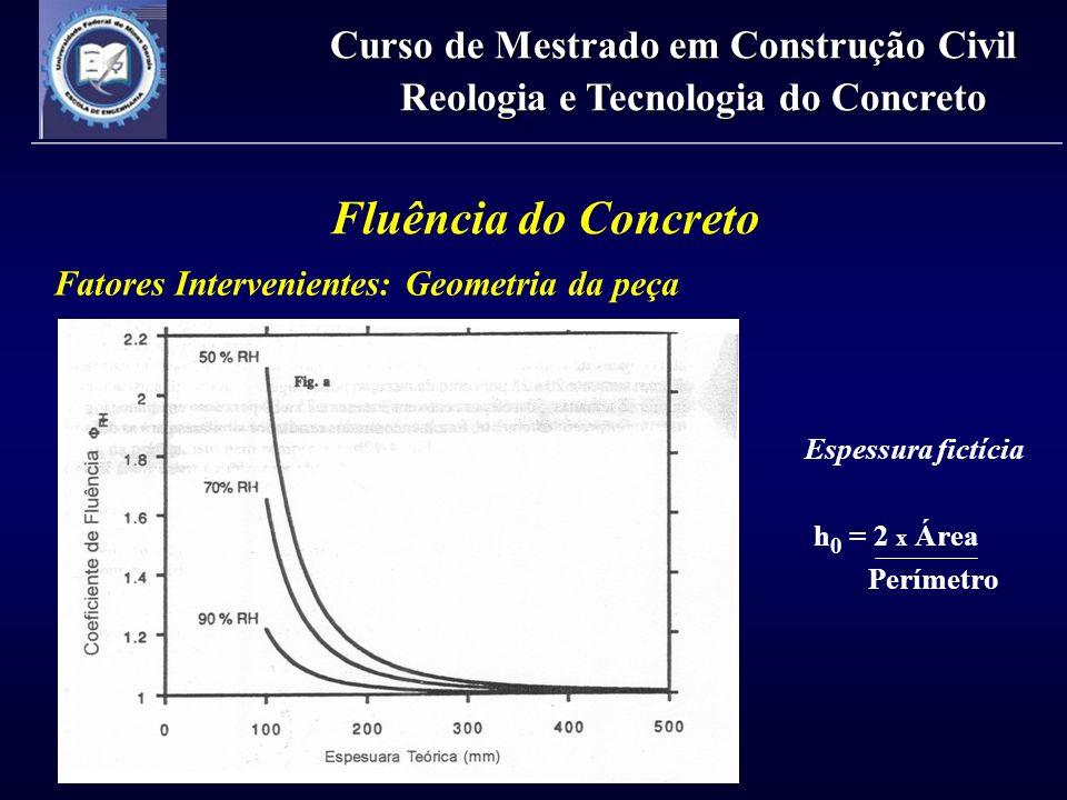 Fluência do Concreto Fatores Intervenientes: Geometria da peça Curso de Mestrado em Construção Civil Reologia e Tecnologia do Concreto Espessura fictí