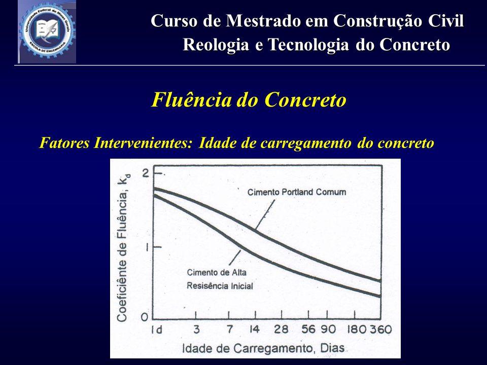 Fluência do Concreto Fatores Intervenientes: Idade de carregamento do concreto Curso de Mestrado em Construção Civil Reologia e Tecnologia do Concreto