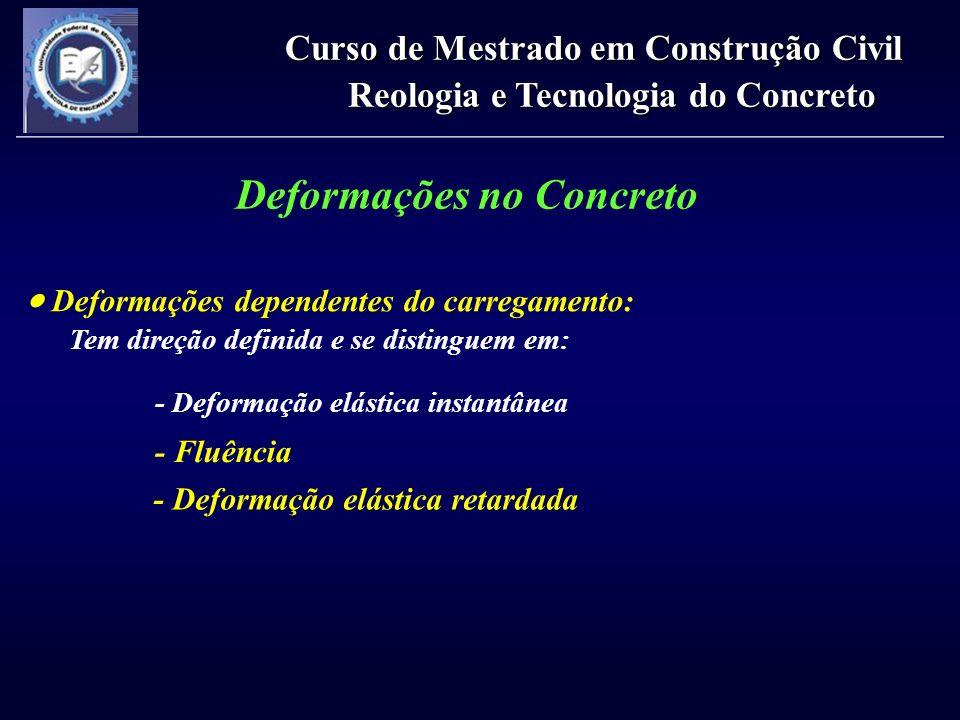 Deformações dependentes do carregamento: Tem direção definida e se distinguem em: - Deformação elástica instantânea - Fluência - Deformação elástica r