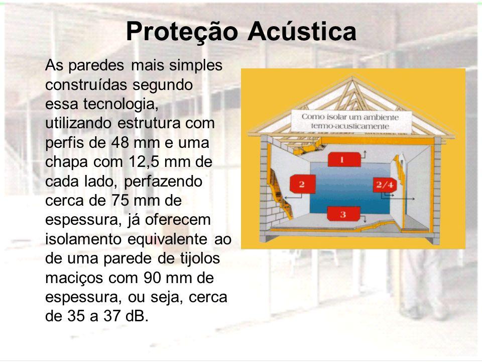 Proteção Acústica As paredes mais simples construídas segundo essa tecnologia, utilizando estrutura com perfis de 48 mm e uma chapa com 12,5 mm de cad