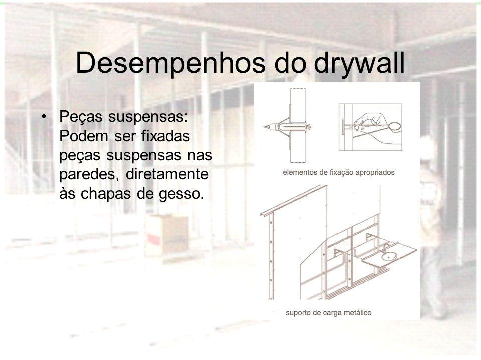 Desempenhos do drywall Peças suspensas: Podem ser fixadas peças suspensas nas paredes, diretamente às chapas de gesso.