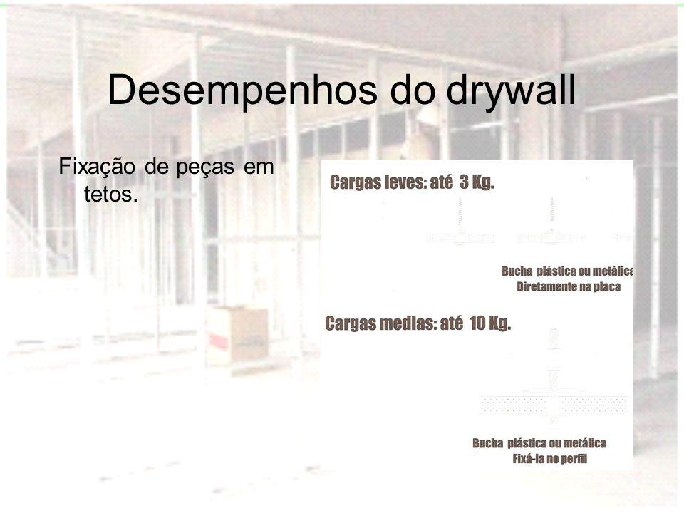 Desempenhos do drywall Fixação de peças em tetos.