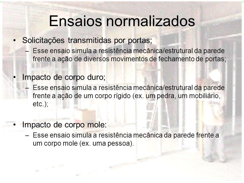Ensaios normalizados Solicitações transmitidas por portas; –Esse ensaio simula a resistência mecânica/estrutural da parede frente a ação de diversos m
