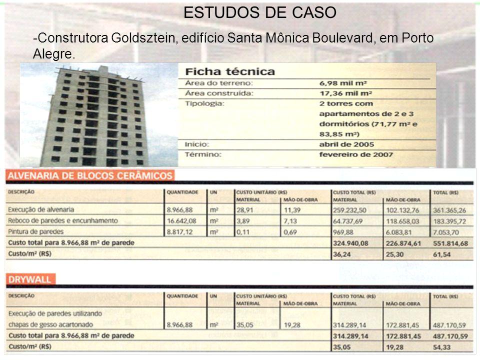 ESTUDOS DE CASO -Construtora Goldsztein, edifício Santa Mônica Boulevard, em Porto Alegre.