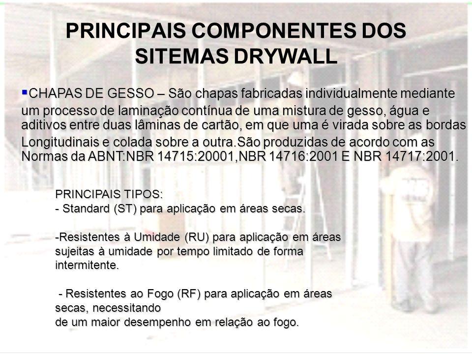 PRINCIPAIS COMPONENTES DOS SITEMAS DRYWALL CHAPAS DE GESSO – São chapas fabricadas individualmente mediante CHAPAS DE GESSO – São chapas fabricadas in
