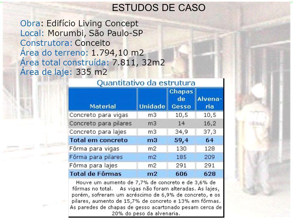 ESTUDOS DE CASO Obra: Edifício Living Concept Local: Morumbi, São Paulo-SP Construtora: Conceito Área do terreno: 1.794,10 m2 Área total construída: 7