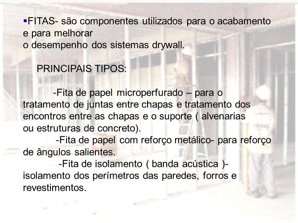 FITAS- são componentes utilizados para o acabamento e para melhorar o desempenho dos sistemas drywall. PRINCIPAIS TIPOS: -Fita de papel microperfurado