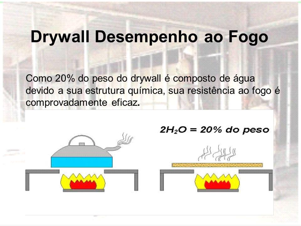 Drywall Desempenho ao Fogo Como 20% do peso do drywall é composto de água devido a sua estrutura química, sua resistência ao fogo é comprovadamente ef