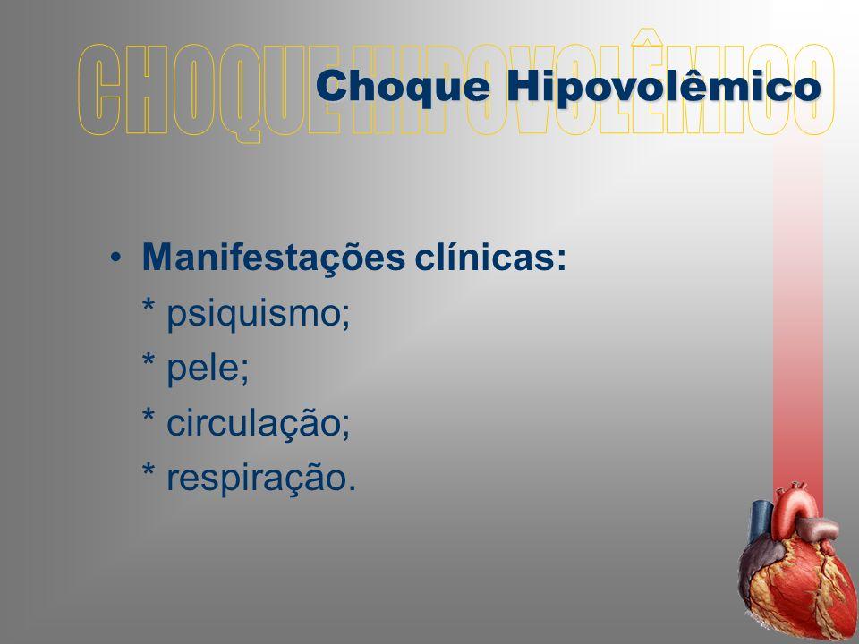 Manifestações clínicas: * psiquismo; * pele; * circulação; * respiração. Choque Hipovolêmico