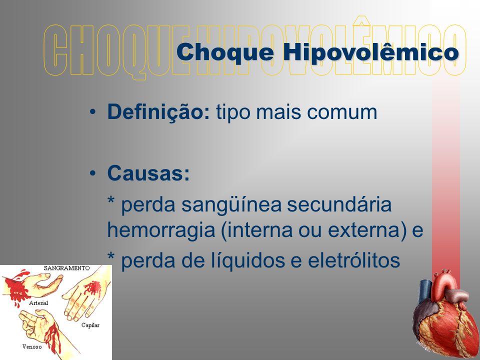 Definição: tipo mais comum Causas: * perda sangüínea secundária hemorragia (interna ou externa) e * perda de líquidos e eletrólitos Choque Hipovolêmico
