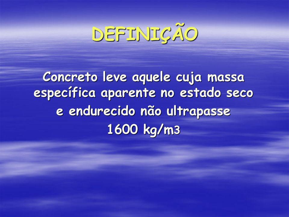 DEFINIÇÃO Concreto leve aquele cuja massa específica aparente no estado seco e endurecido não ultrapasse 1600 kg/m 3