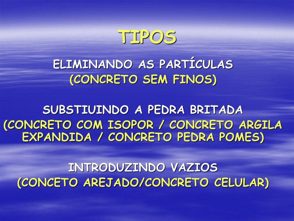 TIPOS ELIMINANDO AS PARTÍCULAS (CONCRETO SEM FINOS) SUBSTIUINDO A PEDRA BRITADA (CONCRETO COM ISOPOR / CONCRETO ARGILA EXPANDIDA / CONCRETO PEDRA POME