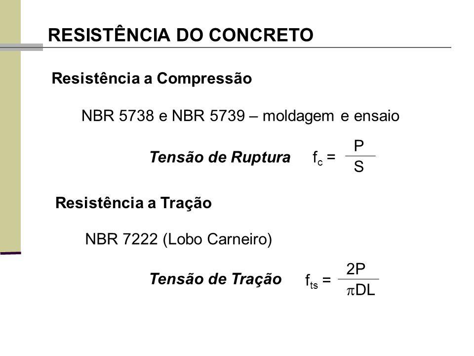 RESISTÊNCIA DO CONCRETO Tensão de Tração Resistência a Compressão NBR 5738 e NBR 5739 – moldagem e ensaio Tensão de Ruptura Resistência a Tração NBR 7222 (Lobo Carneiro) f c = PSPS f ts = 2P DL