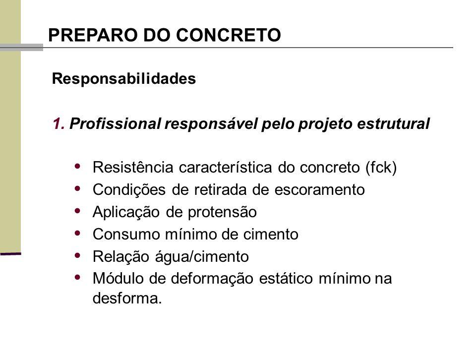 PREPARO DO CONCRETO 1. Profissional responsável pelo projeto estrutural Responsabilidades Resistência característica do concreto (fck) Condições de re