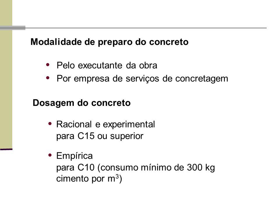 Racional e experimental para C15 ou superior Modalidade de preparo do concreto Pelo executante da obra Por empresa de serviços de concretagem Dosagem do concreto Empírica para C10 (consumo mínimo de 300 kg cimento por m 3 )