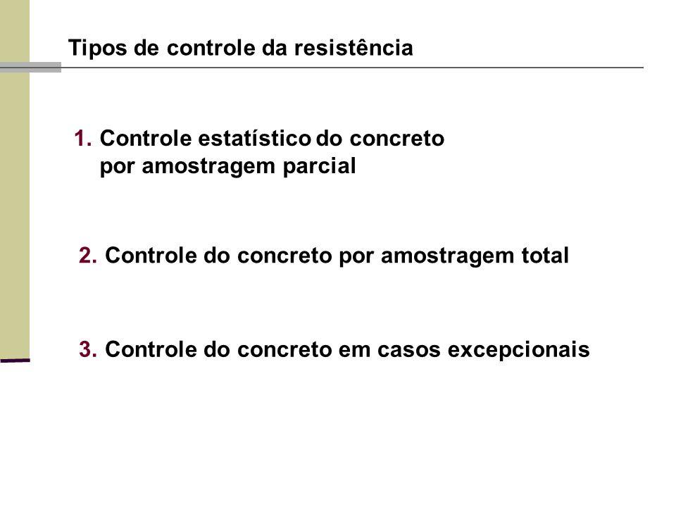 Tipos de controle da resistência 1.Controle estatístico do concreto por amostragem parcial 2.Controle do concreto por amostragem total 3.Controle do concreto em casos excepcionais
