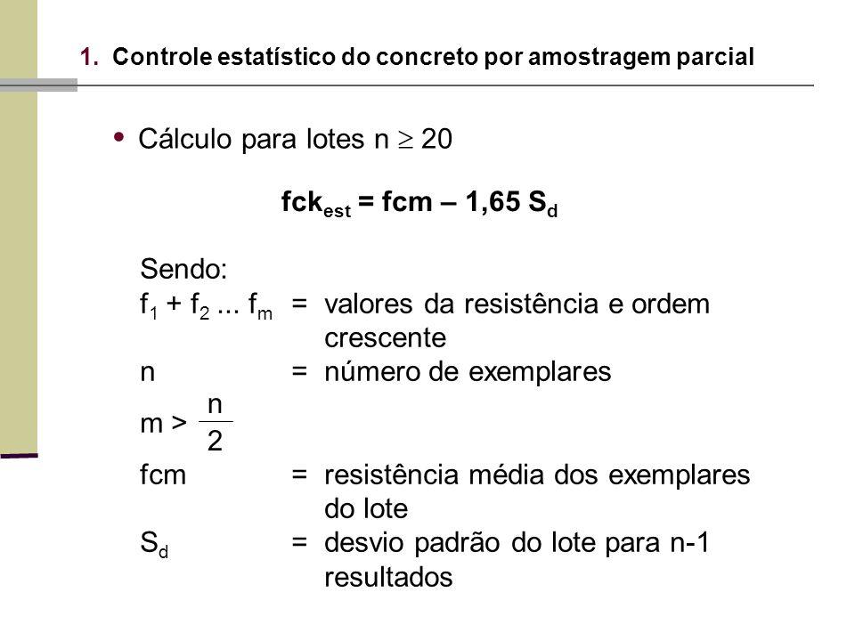 1.Controle estatístico do concreto por amostragem parcial Cálculo para lotes n 20 fck est = fcm – 1,65 S d Sendo: f 1 + f 2... f m =valores da resistê