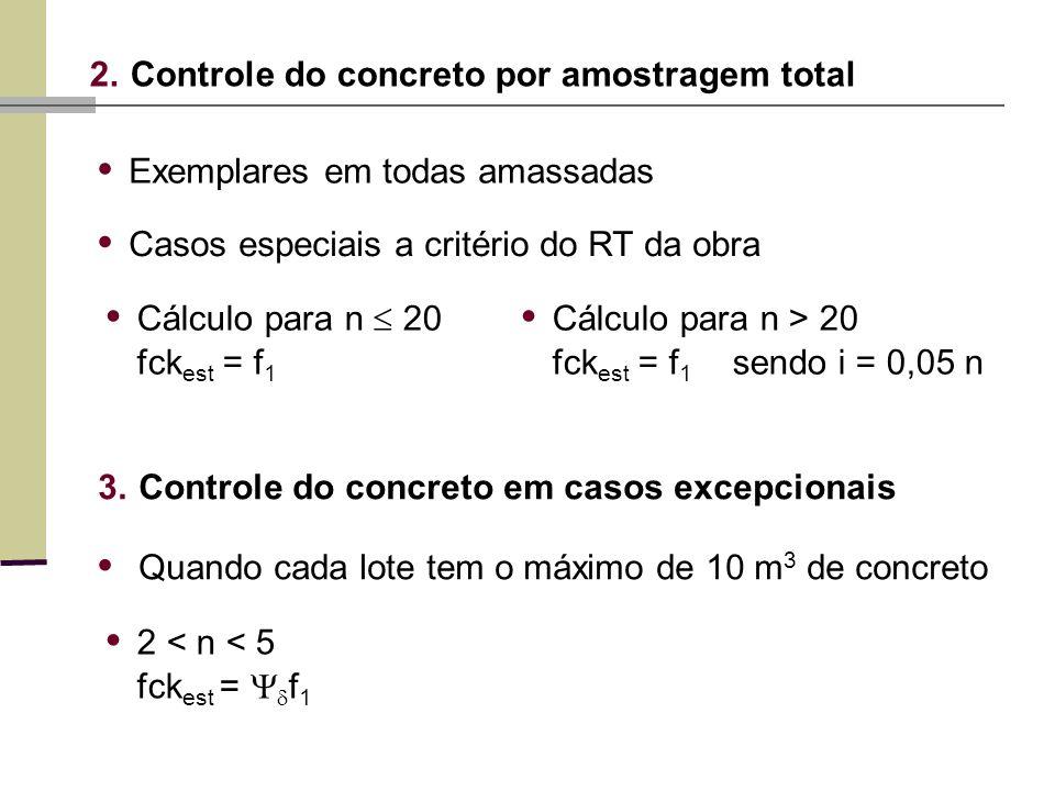 2.Controle do concreto por amostragem total Cálculo para n > 20 fck est = f 1 sendo i = 0,05 n Exemplares em todas amassadas Casos especiais a critério do RT da obra Cálculo para n 20 fck est = f 1 3.Controle do concreto em casos excepcionais 2 < n < 5 fck est = f 1 Quando cada lote tem o máximo de 10 m 3 de concreto