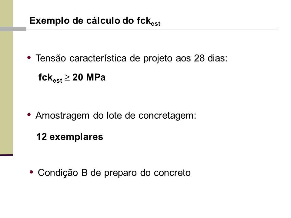 Exemplo de cálculo do fck est Tensão característica de projeto aos 28 dias: fck est 20 MPa Amostragem do lote de concretagem: 12 exemplares Condição B de preparo do concreto