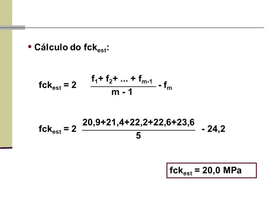 Cálculo do fck est : fck est = 2 - f m f 1 + f 2 +... + f m-1 m - 1 fck est = 2 - 24,2 20,9+21,4+22,2+22,6+23,6 5 fck est = 20,0 MPa
