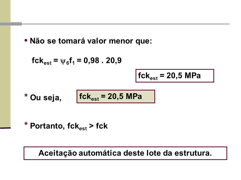 Não se tomará valor menor que: fck est = 20,5 MPa * Ou seja, fck est = 6 f 1 = 0,98. 20,9 fck est = 20,5 MPa * Portanto, fck est > fck Aceitação autom
