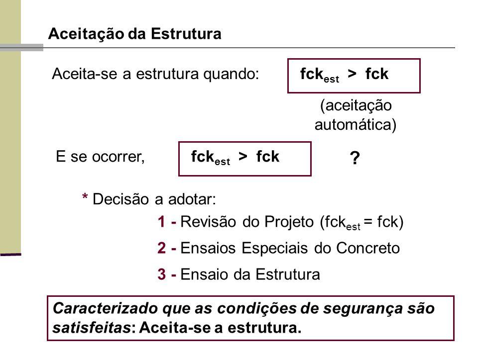 Aceitação da Estrutura 1 - Revisão do Projeto (fck est = fck) Aceita-se a estrutura quando: (aceitação automática) fck est > fck E se ocorrer, fck est > fck .