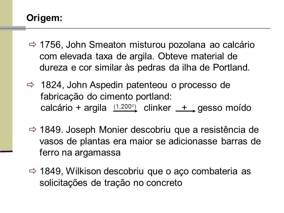 1849, Wilkison descobriu que o aço combateria as solicitações de tração no concreto Origem: 1756, John Smeaton misturou pozolana ao calcário com elevada taxa de argila.