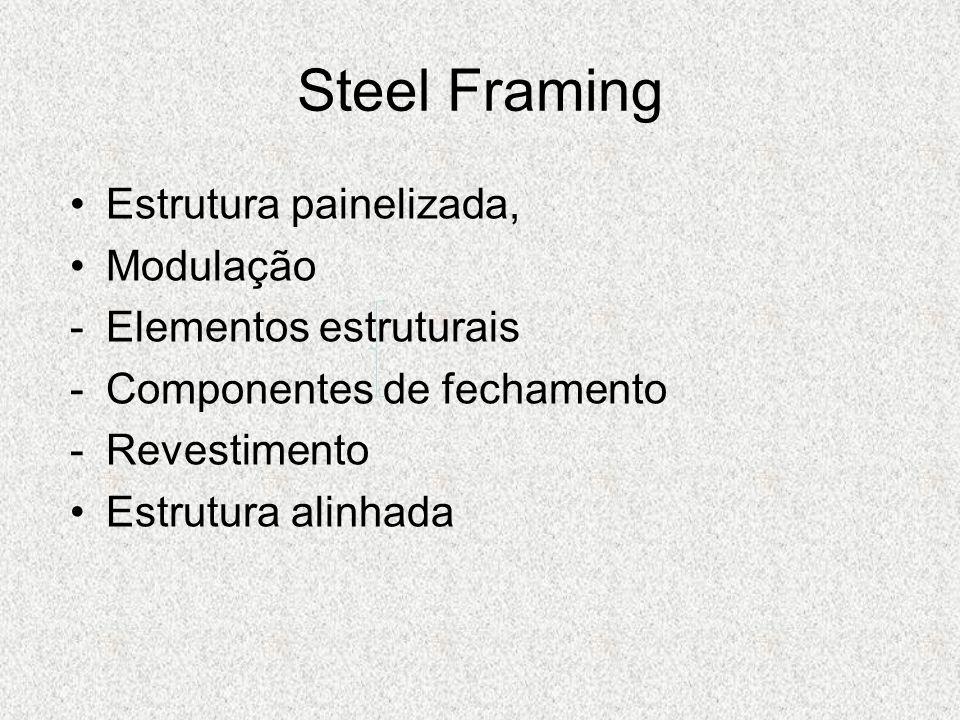 Steel Framing Estrutura painelizada, Modulação -Elementos estruturais -Componentes de fechamento -Revestimento Estrutura alinhada