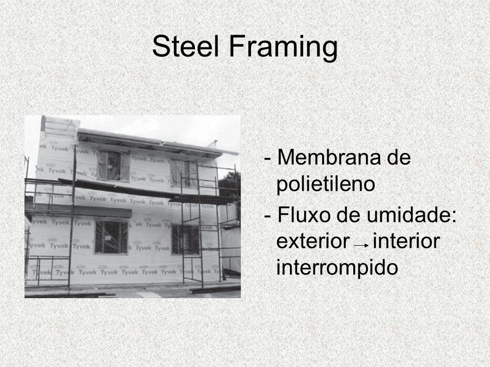 Steel Framing - Membrana de polietileno - Fluxo de umidade: exterior interior interrompido