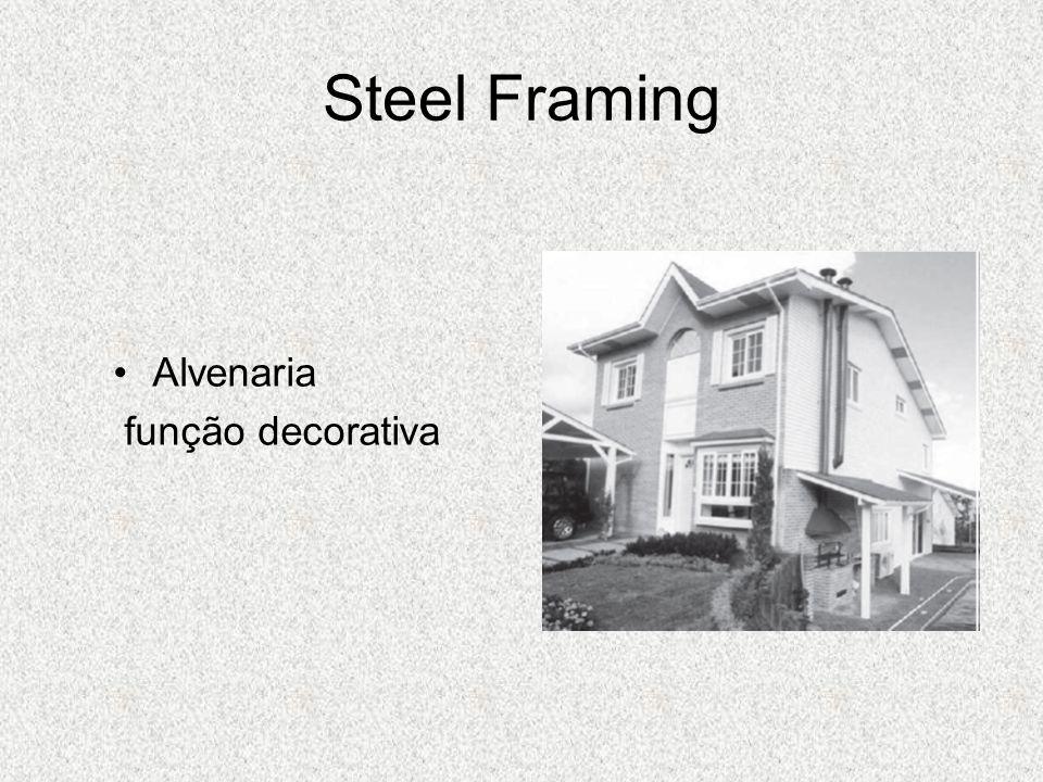 Steel Framing Alvenaria função decorativa