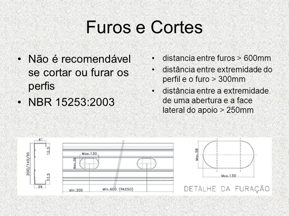 Furos e Cortes Não é recomendável se cortar ou furar os perfis NBR 15253:2003 distancia entre furos > 600mm distância entre extremidade do perfil e o