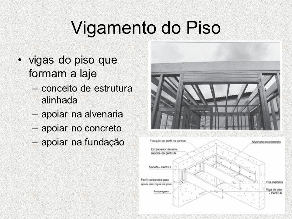 Vigamento do Piso vigas do piso que formam a laje –conceito de estrutura alinhada –apoiar na alvenaria –apoiar no concreto –apoiar na fundação