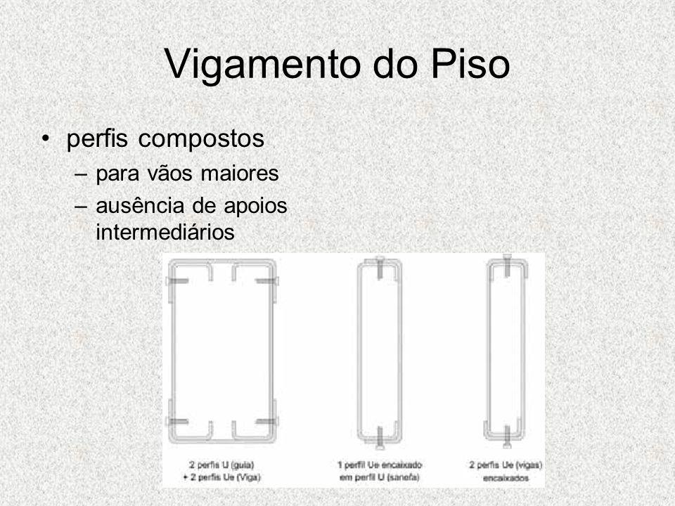 Vigamento do Piso perfis compostos –para vãos maiores –ausência de apoios intermediários