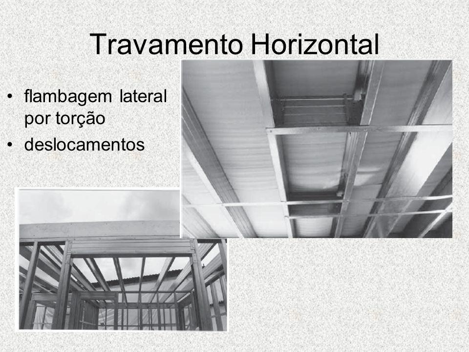 Travamento Horizontal flambagem lateral por torção deslocamentos