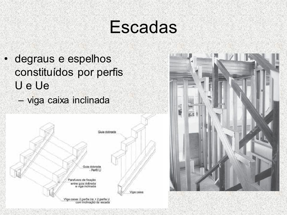 Escadas degraus e espelhos constituídos por perfis U e Ue –viga caixa inclinada