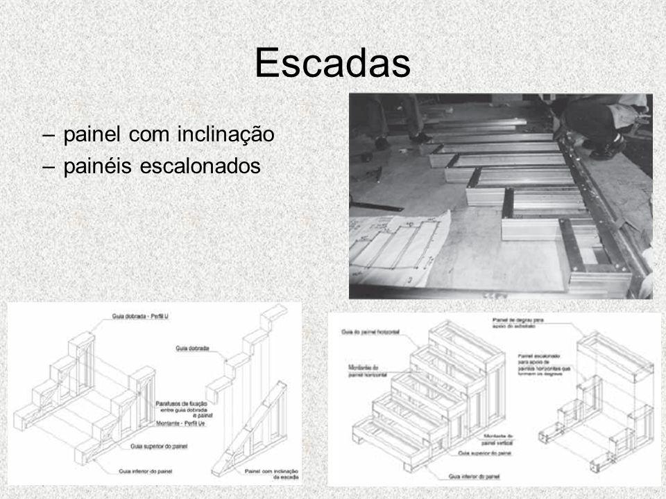 Escadas –painel com inclinação –painéis escalonados