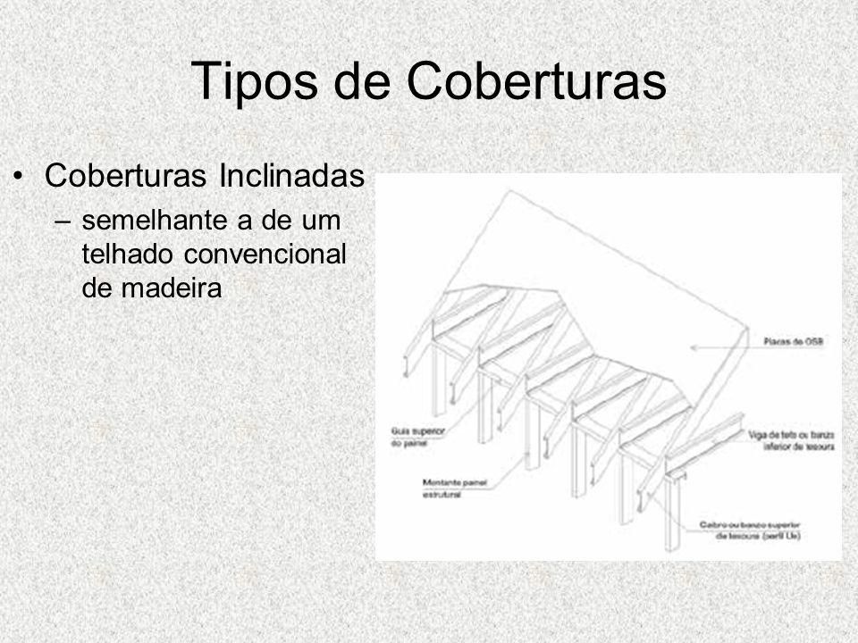 Tipos de Coberturas Coberturas Inclinadas –semelhante a de um telhado convencional de madeira