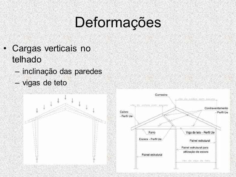 Deformações Cargas verticais no telhado –inclinação das paredes –vigas de teto