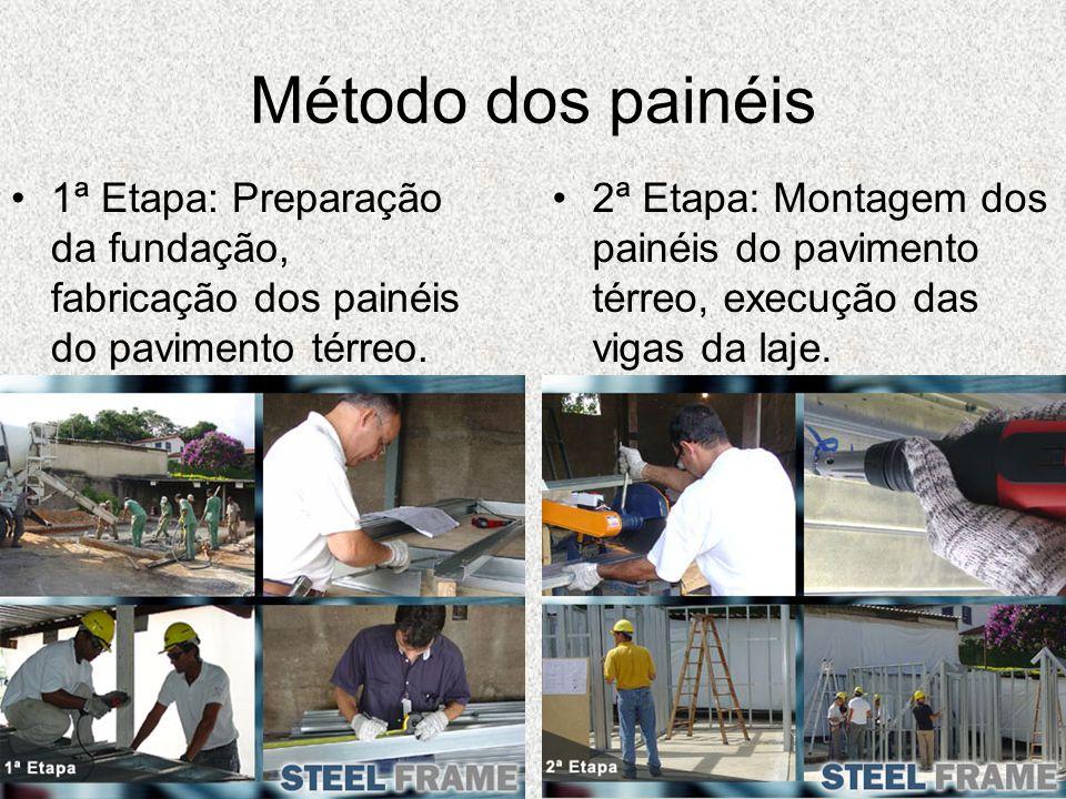 Método dos painéis 1ª Etapa: Preparação da fundação, fabricação dos painéis do pavimento térreo. 2ª Etapa: Montagem dos painéis do pavimento térreo, e