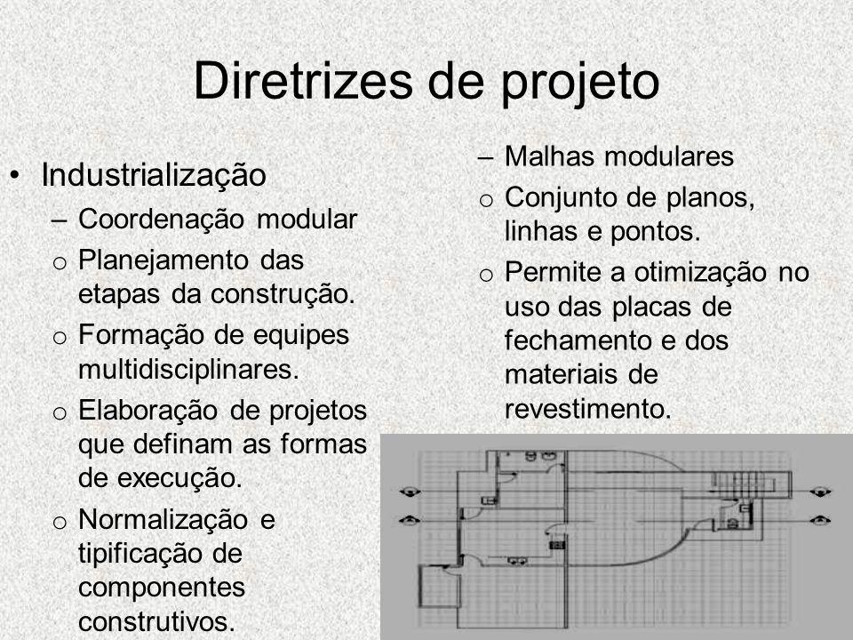 Diretrizes de projeto Industrialização –Coordenação modular o Planejamento das etapas da construção. o Formação de equipes multidisciplinares. o Elabo