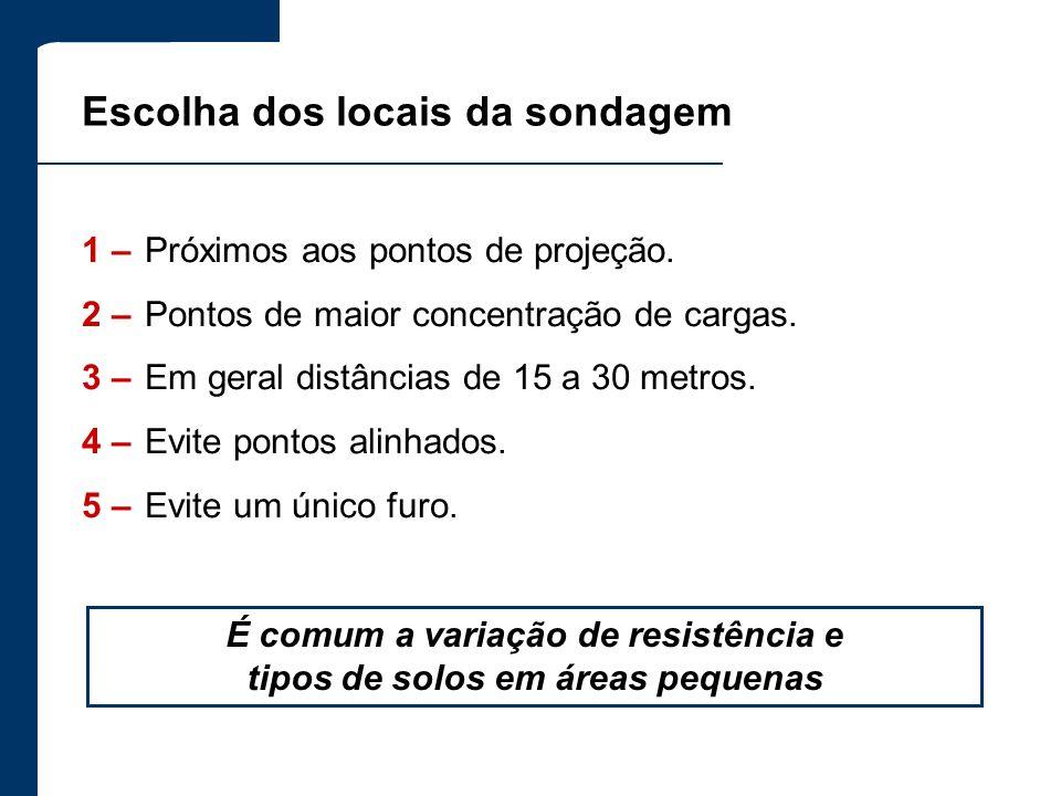 1 –Próximos aos pontos de projeção. 2 –Pontos de maior concentração de cargas. 3 –Em geral distâncias de 15 a 30 metros. 4 –Evite pontos alinhados. 5