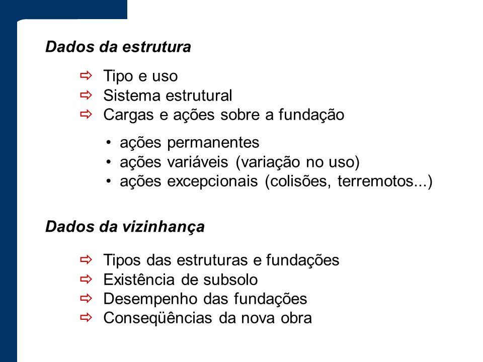 Dados da estrutura Tipo e uso Sistema estrutural Cargas e ações sobre a fundação ações permanentes ações variáveis (variação no uso) ações excepcionai