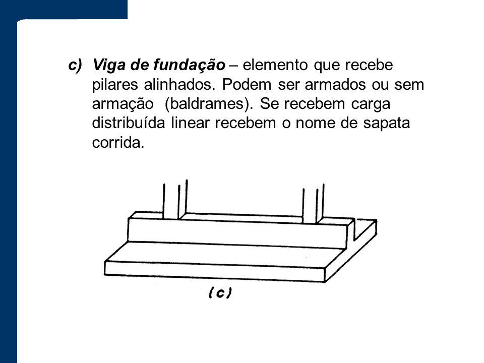 c)Viga de fundação – elemento que recebe pilares alinhados. Podem ser armados ou sem armação (baldrames). Se recebem carga distribuída linear recebem