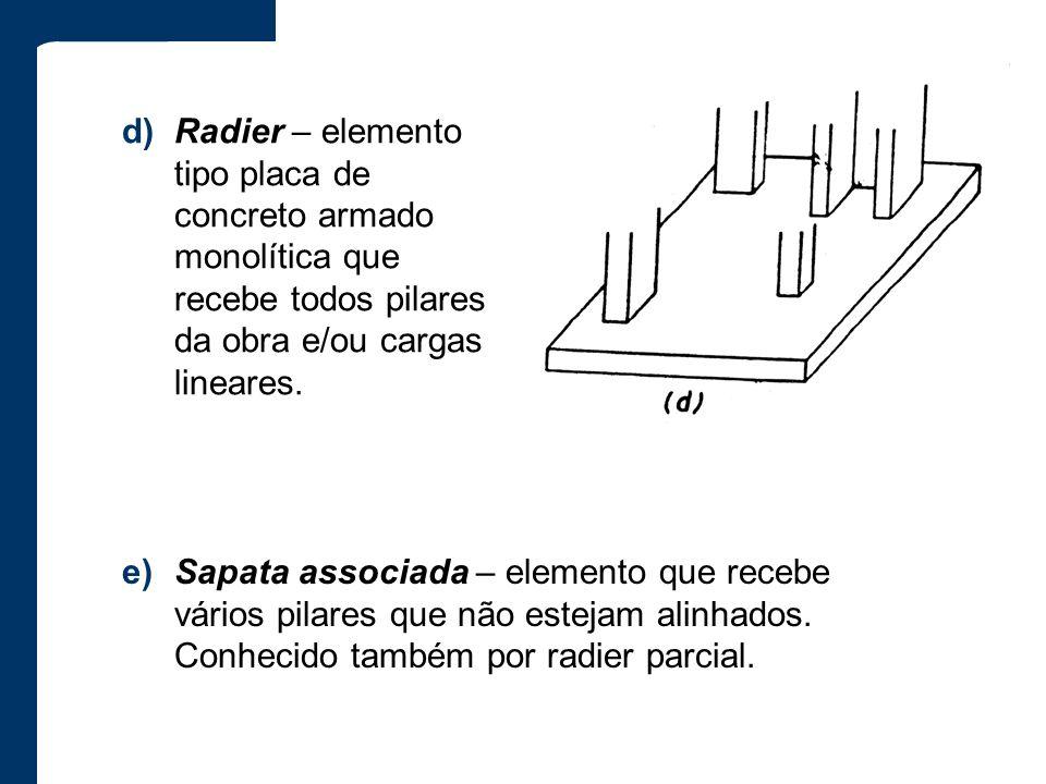 d)Radier – elemento tipo placa de concreto armado monolítica que recebe todos pilares da obra e/ou cargas lineares. e)Sapata associada – elemento que